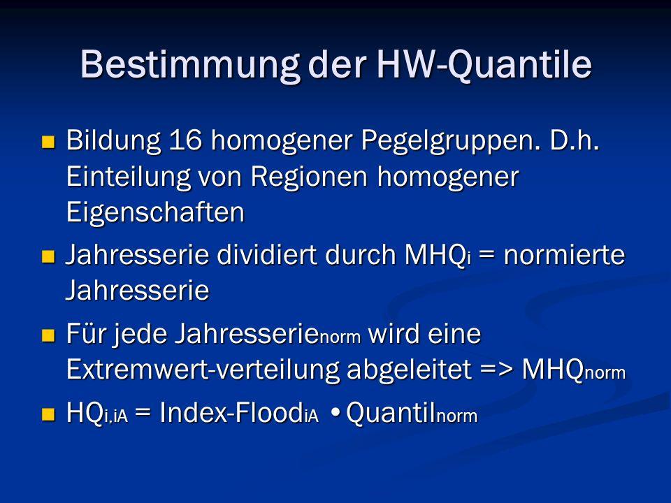 Bestimmung der HW-Quantile