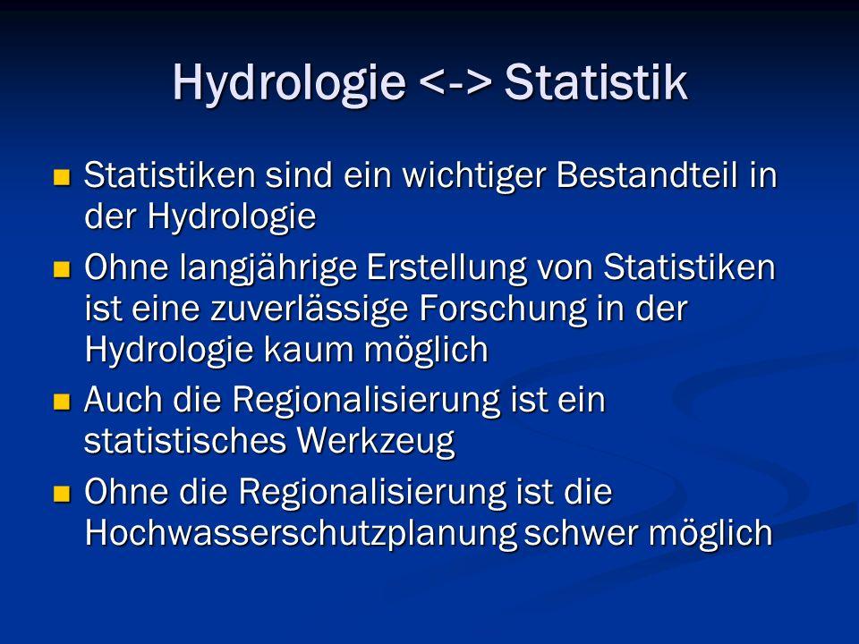 Hydrologie <-> Statistik