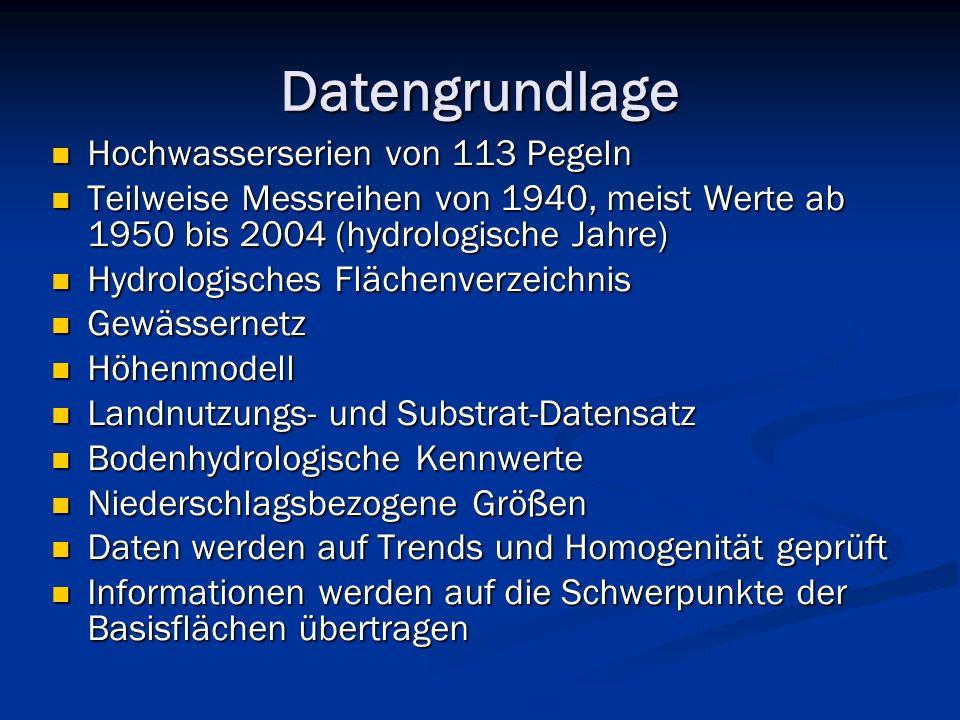 Datengrundlage Hochwasserserien von 113 Pegeln