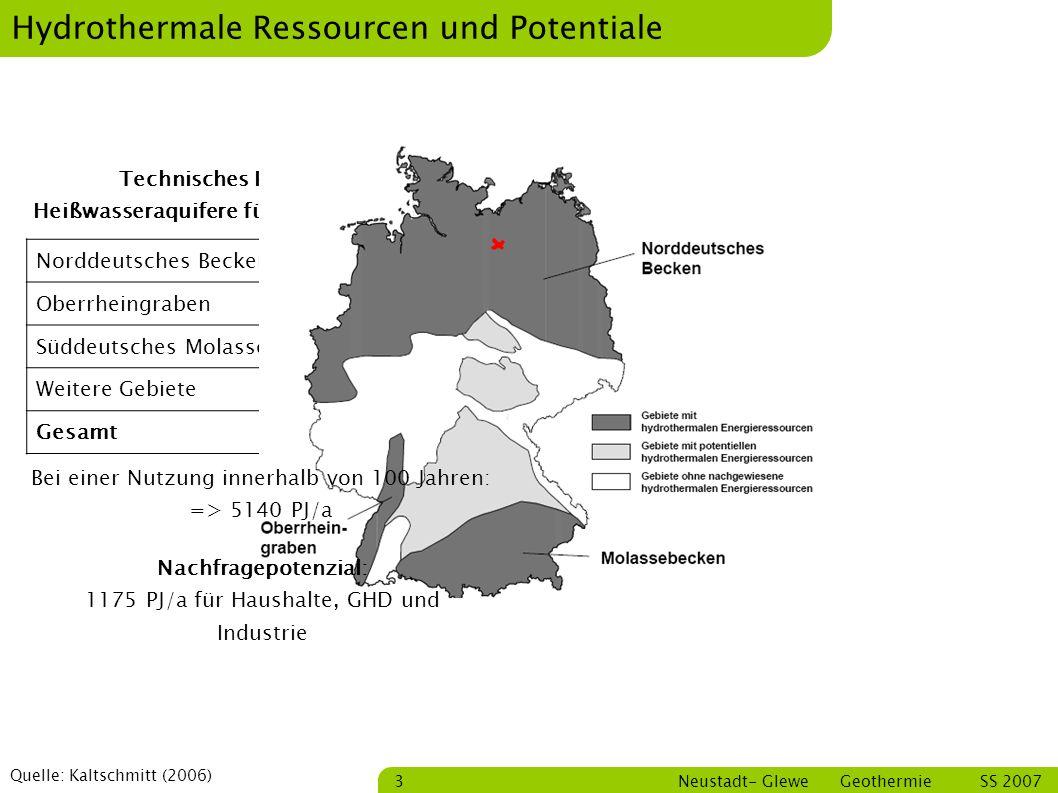 Hydrothermale Ressourcen und Potentiale