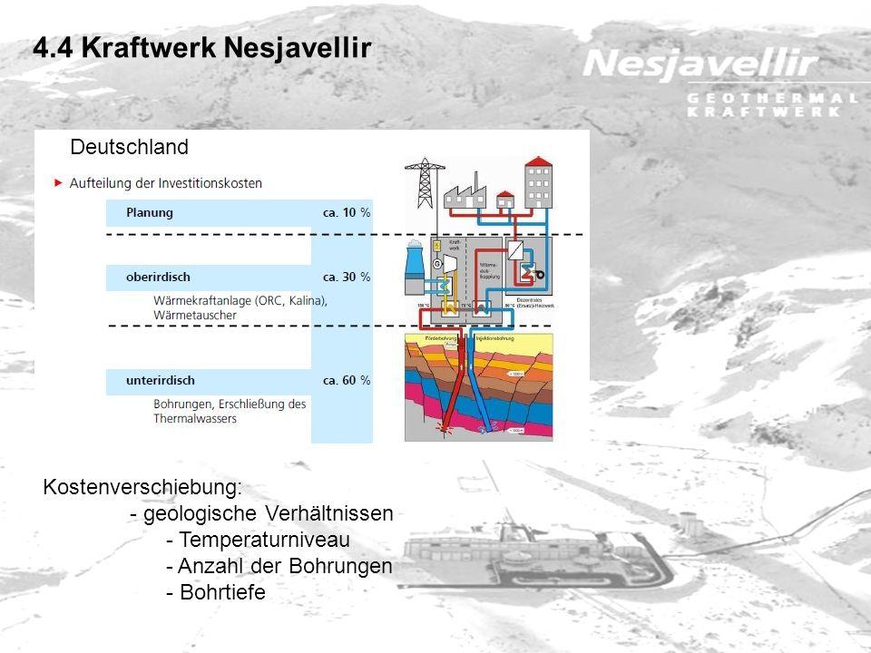 4.4 Kraftwerk Nesjavellir