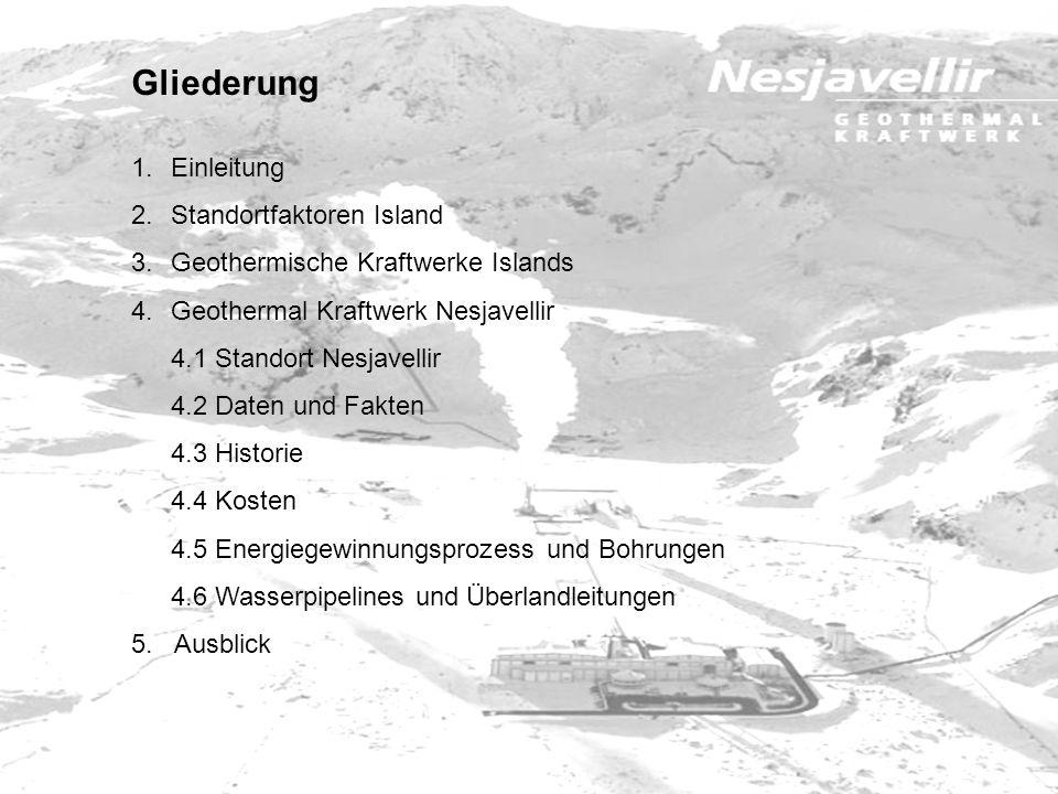 Gliederung Einleitung Standortfaktoren Island