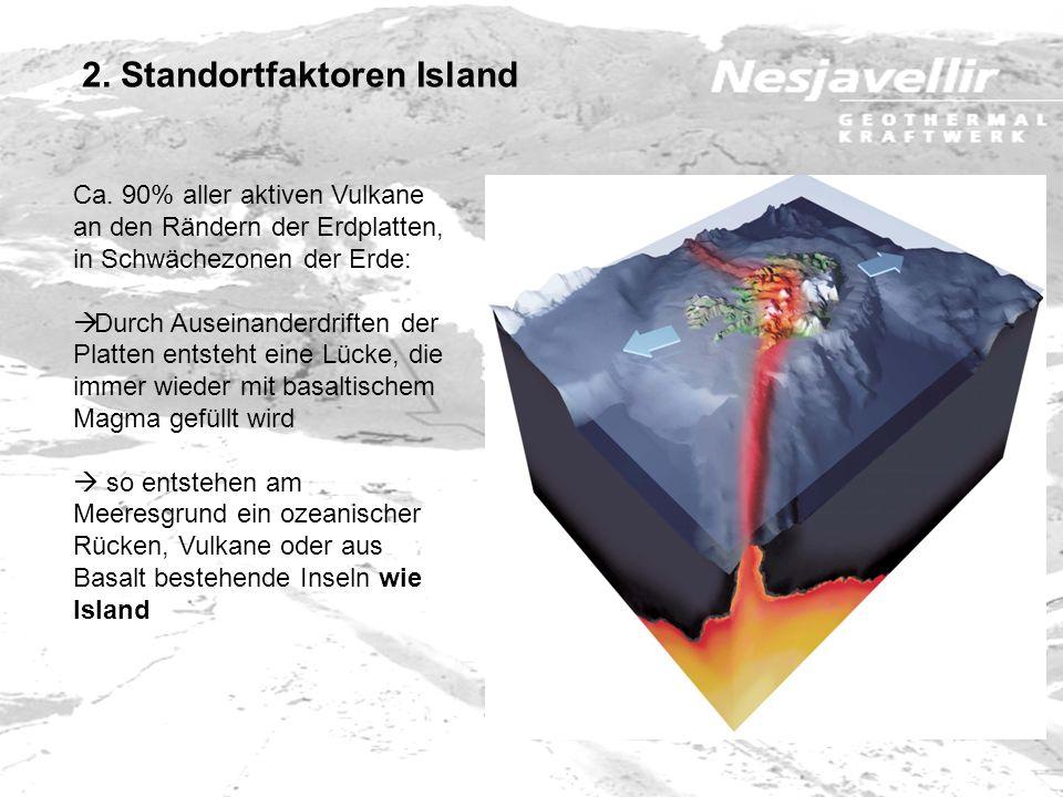 2. Standortfaktoren Island