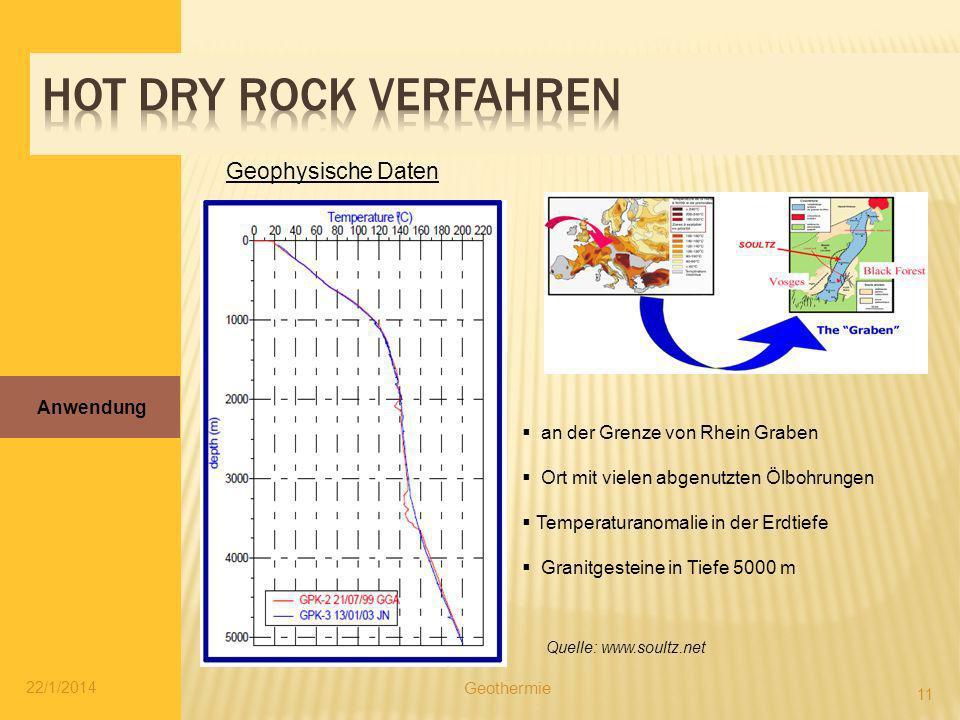 Hot Dry Rock Verfahren Geophysische Daten Anwendung