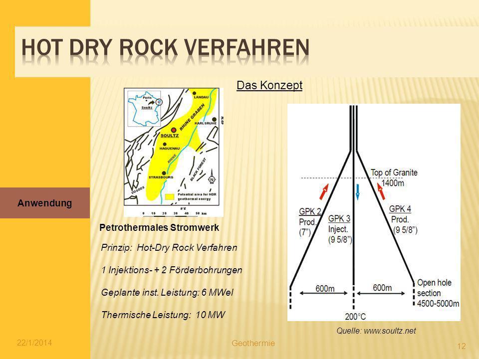 Hot dry rock verfahren Das Konzept Anwendung Petrothermales Stromwerk