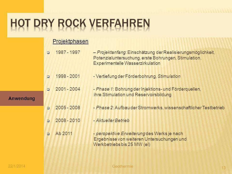 Hot dry rock verfahren Projektphasen