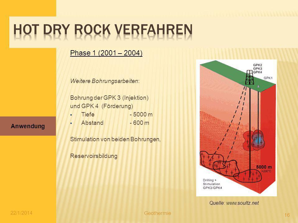 Hot dry rock verfahren Phase 1 (2001 – 2004) Weitere Bohrungsarbeiten: