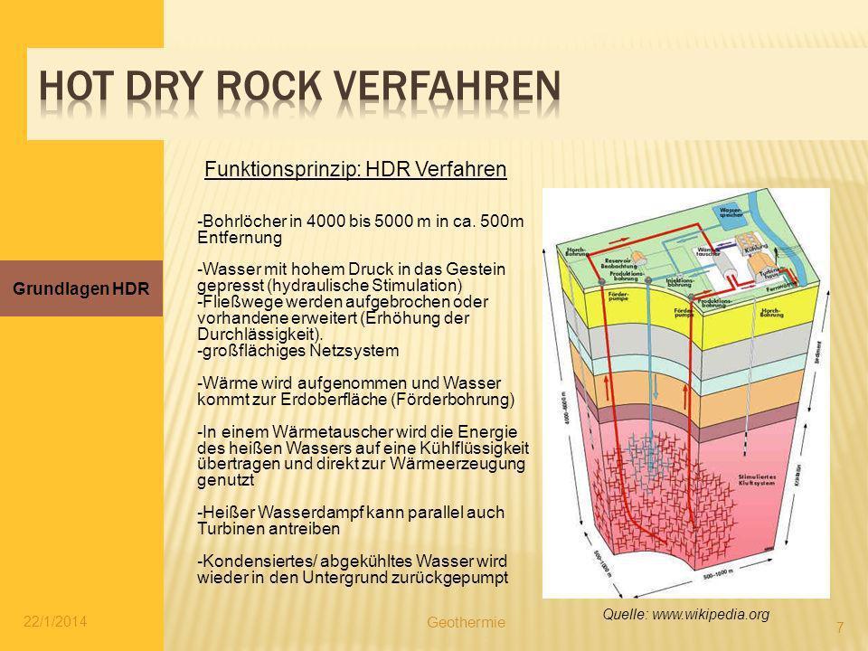Hot dry rock verfahren Funktionsprinzip: HDR Verfahren