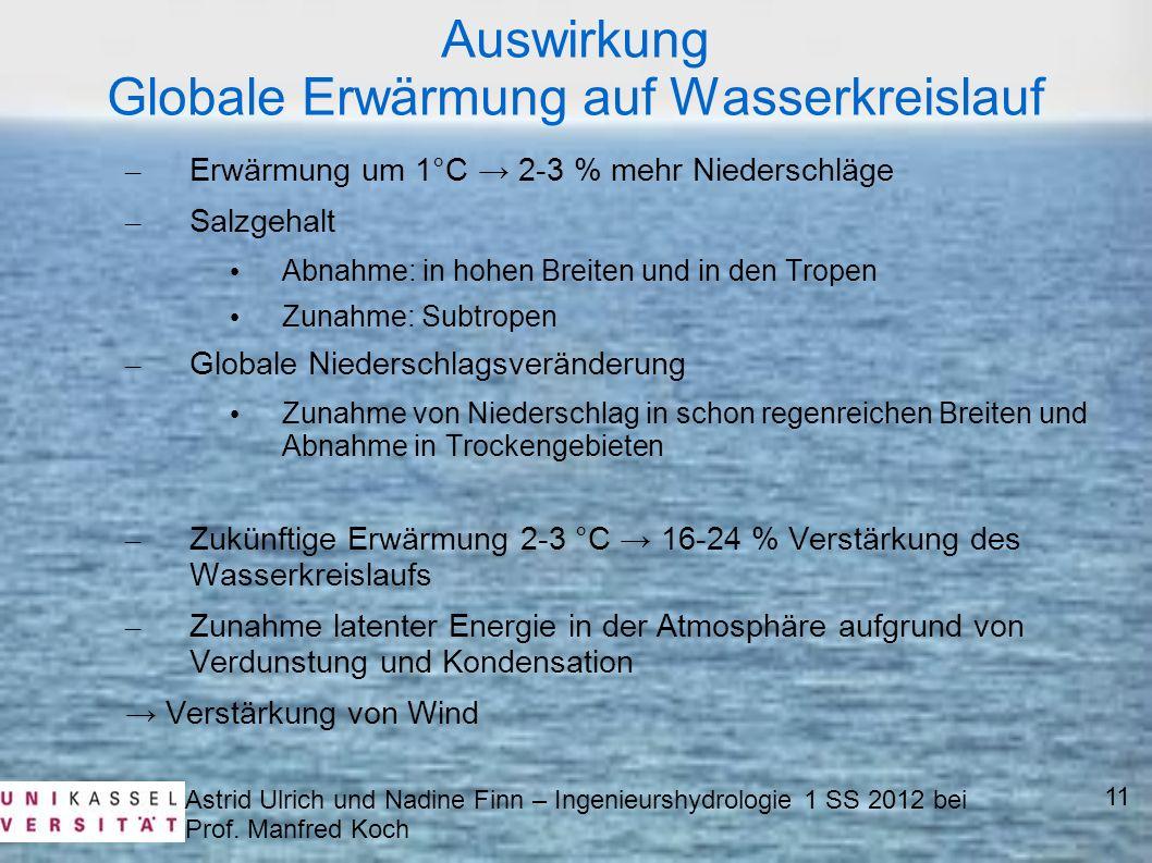 Auswirkung Globale Erwärmung auf Wasserkreislauf