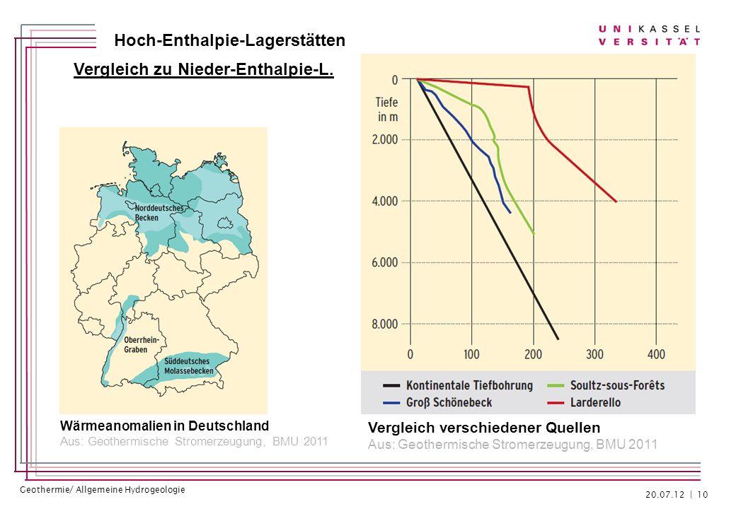 Vergleich zu Nieder-Enthalpie-L.