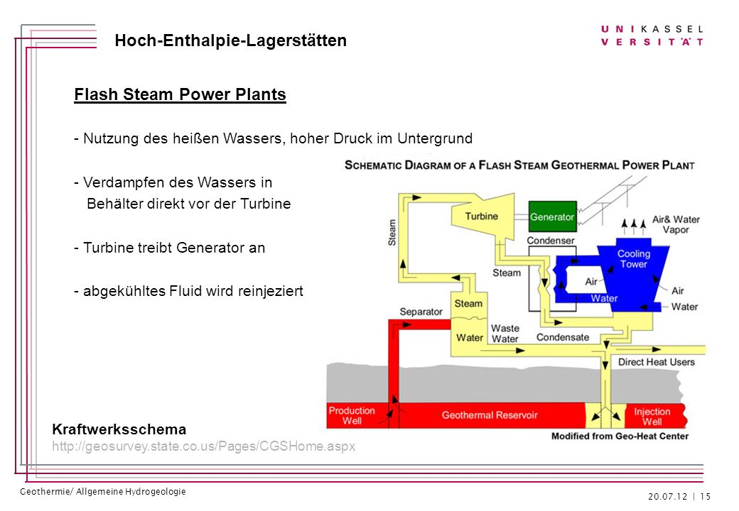 Flash Steam Power Plants