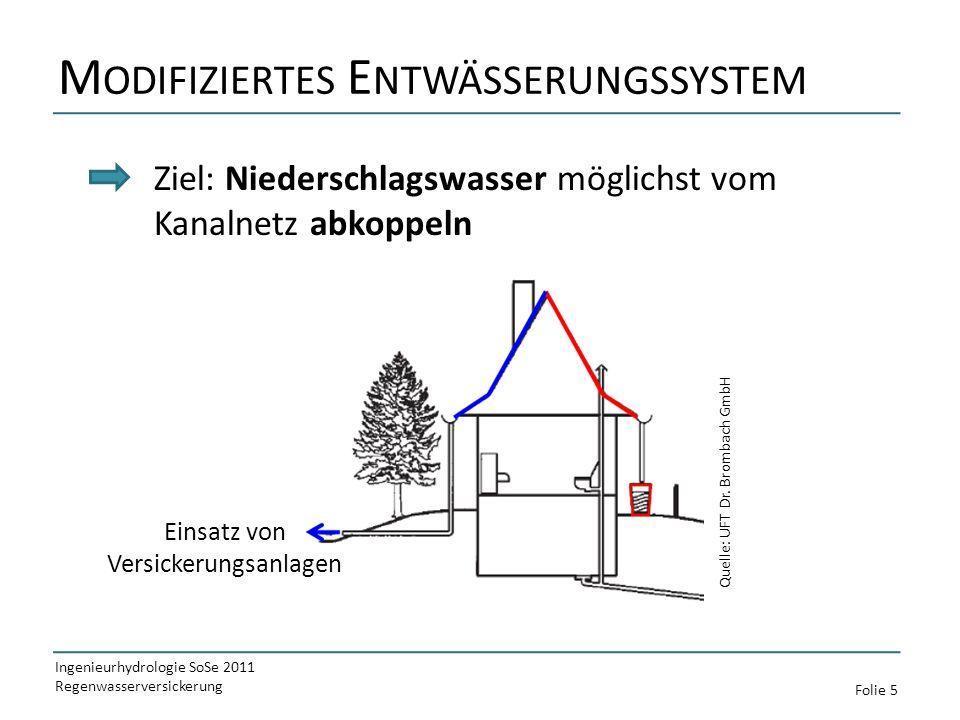 Modifiziertes Entwässerungssystem