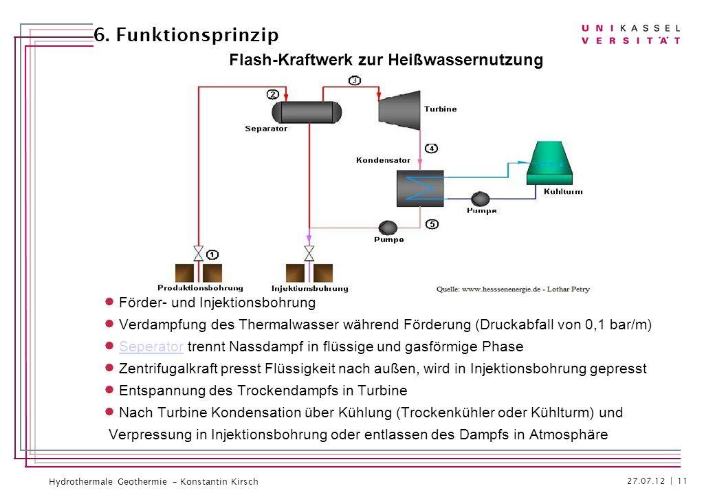 Flash-Kraftwerk zur Heißwassernutzung