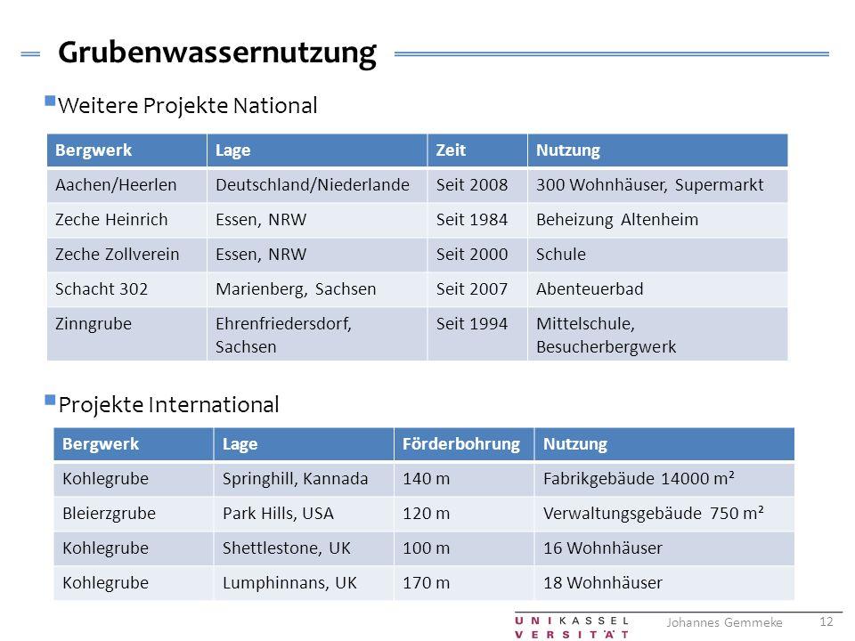 Grubenwassernutzung Weitere Projekte National Projekte International