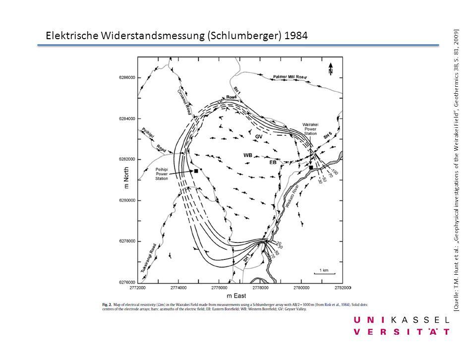 Elektrische Widerstandsmessung (Schlumberger) 1984