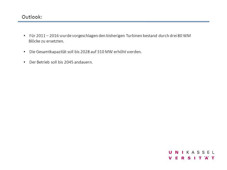 Outlook:Für 2011 – 2016 wurde vorgeschlagen den bisherigen Turbinen bestand durch drei 80 WM. Blöcke zu ersetzten.