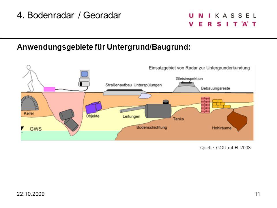 4. Bodenradar / Georadar Anwendungsgebiete für Untergrund/Baugrund: