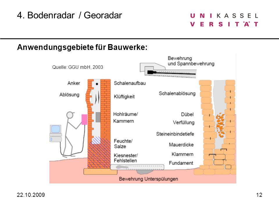 4. Bodenradar / Georadar Anwendungsgebiete für Bauwerke: 22.10.2009 12