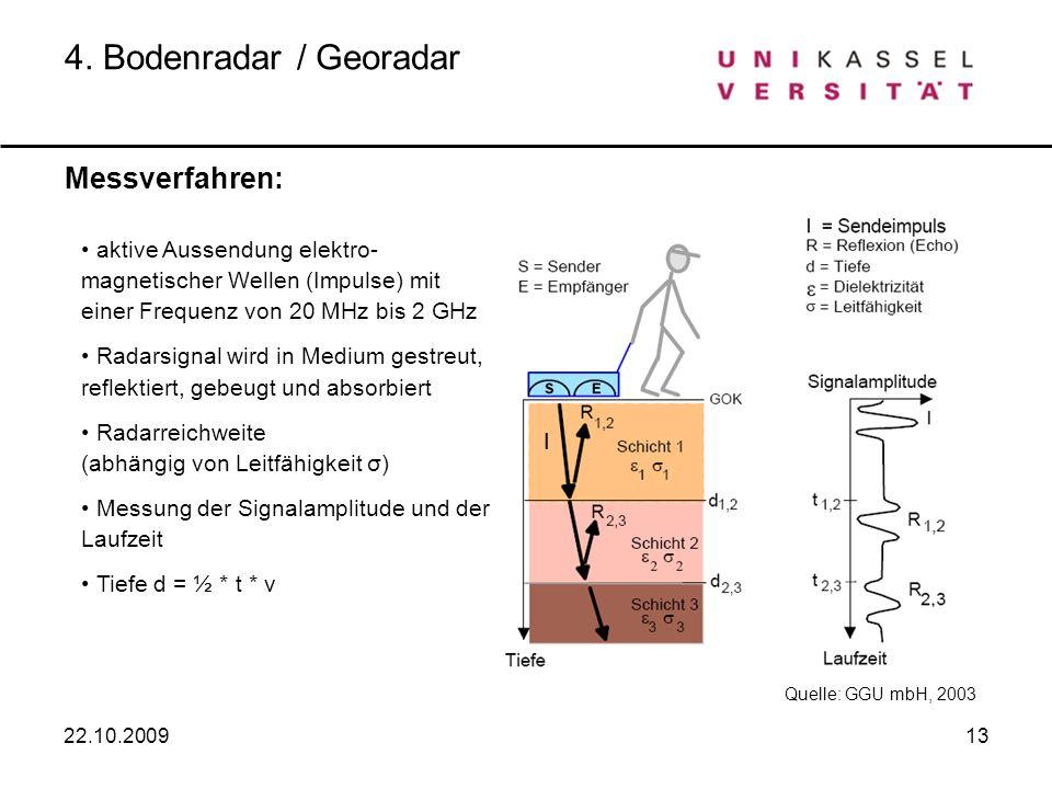 4. Bodenradar / Georadar Messverfahren:
