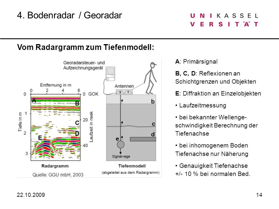 4. Bodenradar / Georadar Vom Radargramm zum Tiefenmodell: