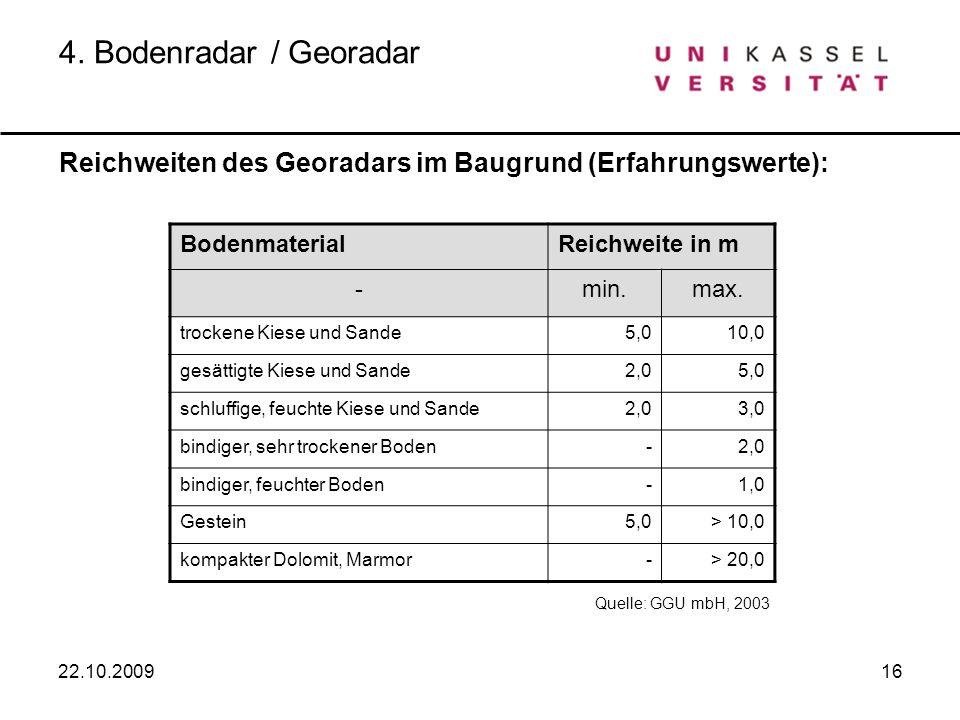 4. Bodenradar / Georadar Reichweiten des Georadars im Baugrund (Erfahrungswerte): Bodenmaterial. Reichweite in m.
