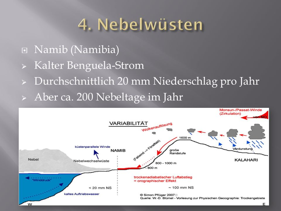 4. Nebelwüsten Namib (Namibia) Kalter Benguela-Strom