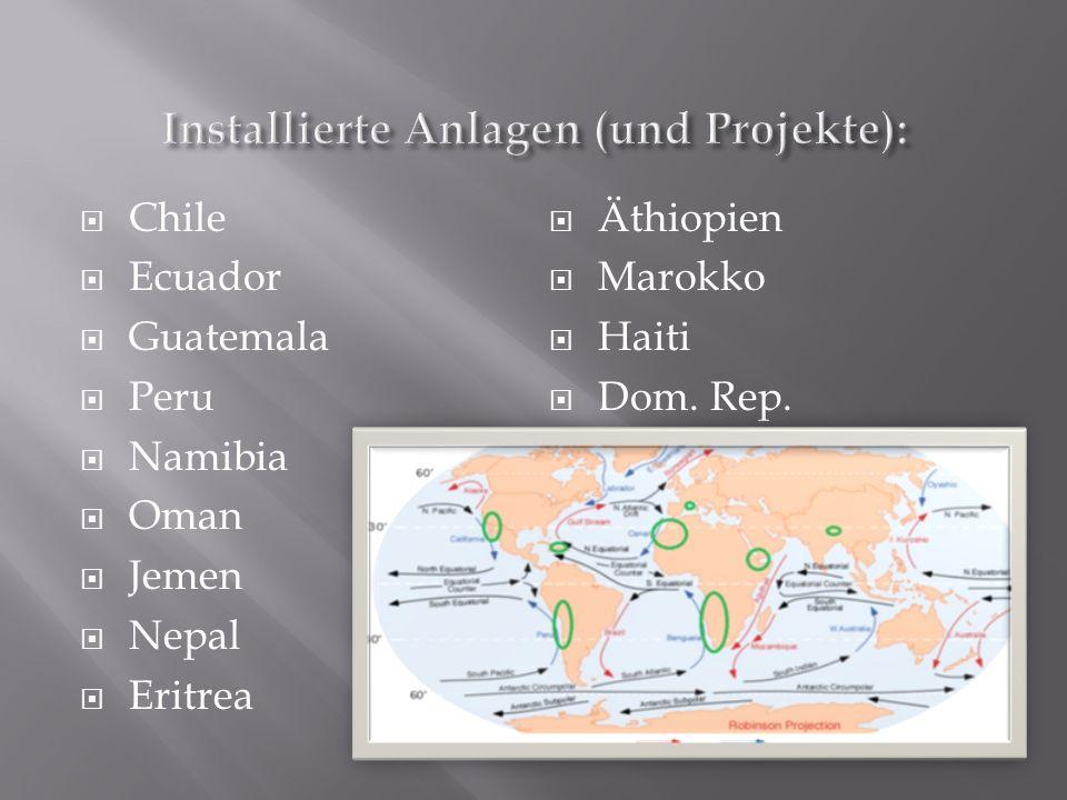 Installierte Anlagen (und Projekte):