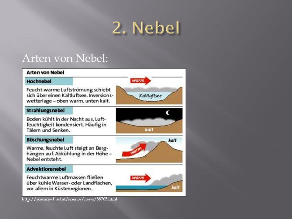 2. Nebel Arten von Nebel: http://sciencev1.orf.at/science/news/88765.html