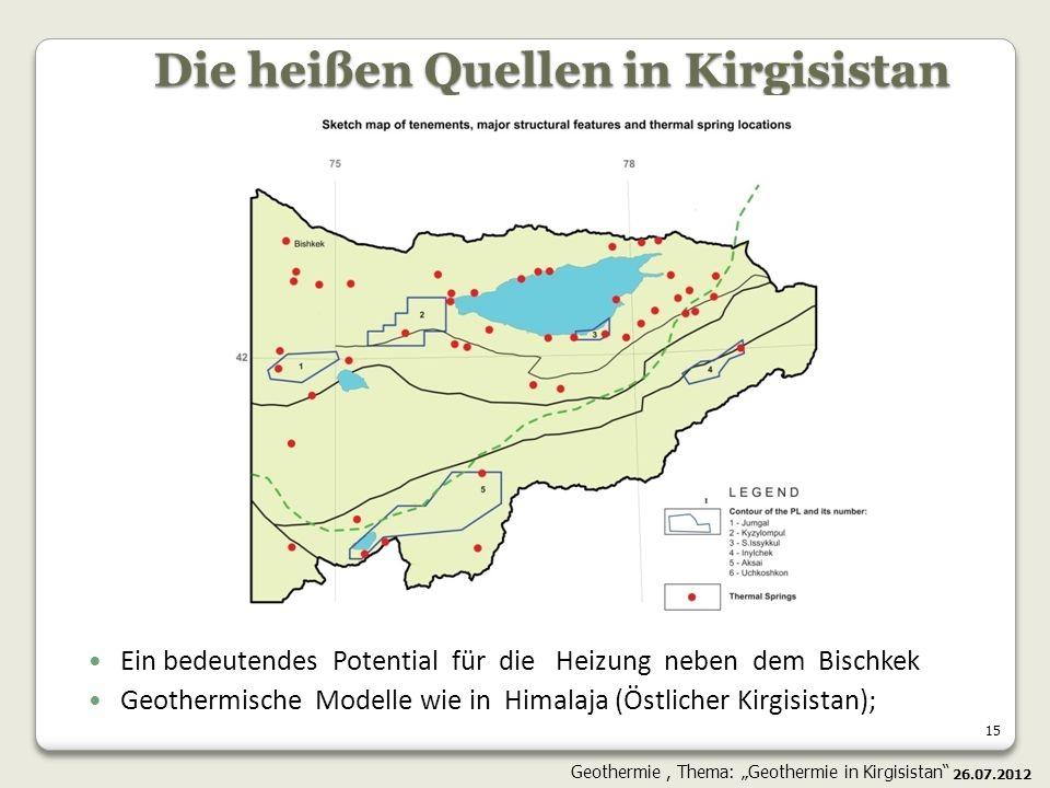 Die heißen Quellen in Kirgisistan