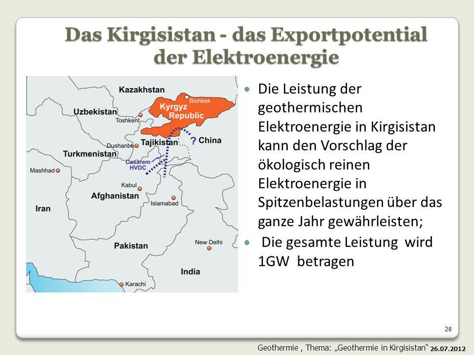 Das Kirgisistan - das Exportpotential der Elektroenergie