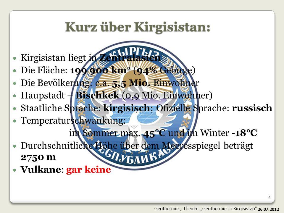 Kurz über Kirgisistan: