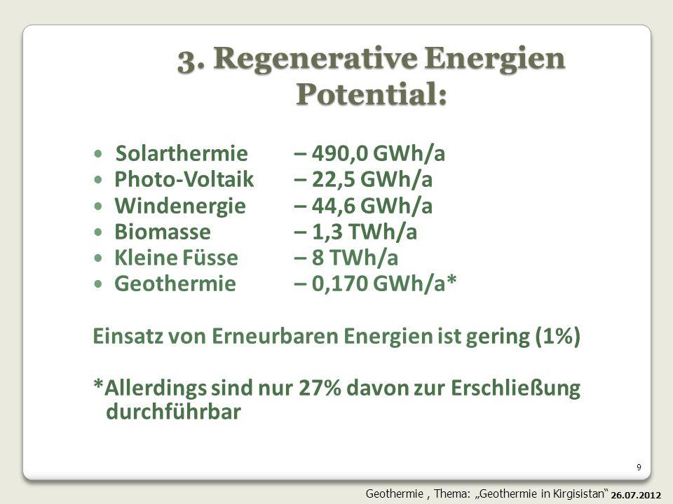 3. Regenerative Energien Potential:
