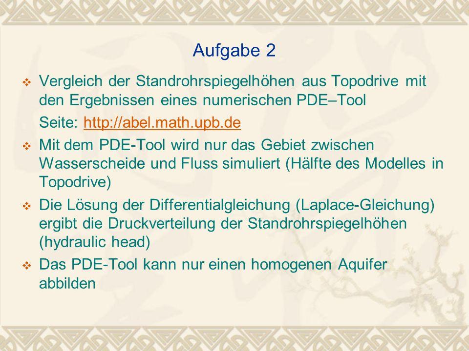 Aufgabe 2 Vergleich der Standrohrspiegelhöhen aus Topodrive mit den Ergebnissen eines numerischen PDE–Tool.