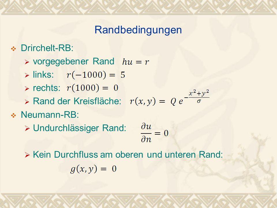 Randbedingungen Drirchelt-RB: vorgegebener Rand links: rechts: