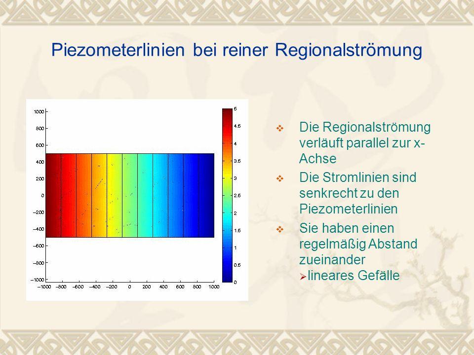 Piezometerlinien bei reiner Regionalströmung