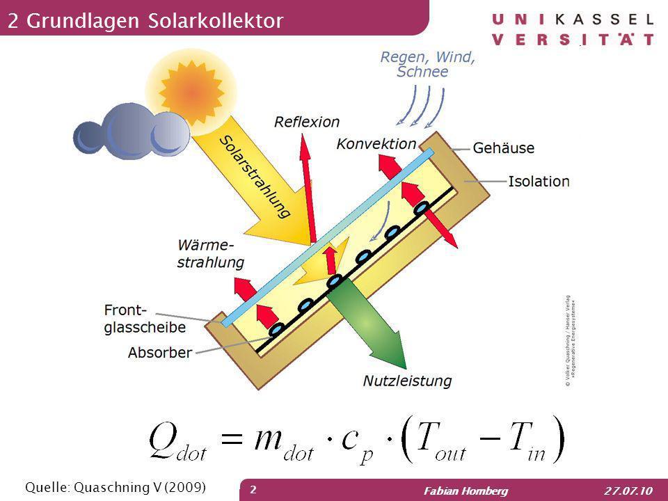 2 Grundlagen Solarkollektor