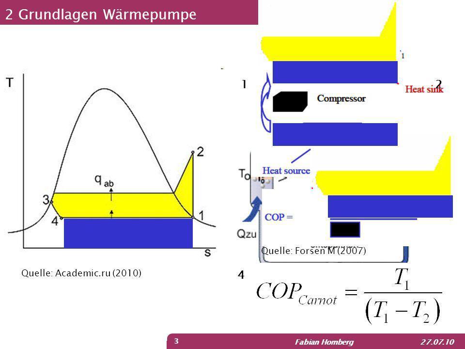 2 Grundlagen Wärmepumpe