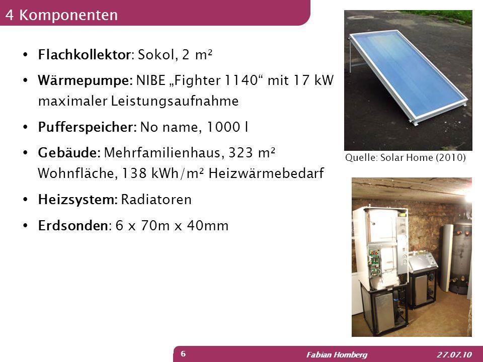 4 Komponenten Flachkollektor: Sokol, 2 m²