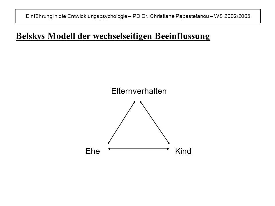 Belskys Modell der wechselseitigen Beeinflussung