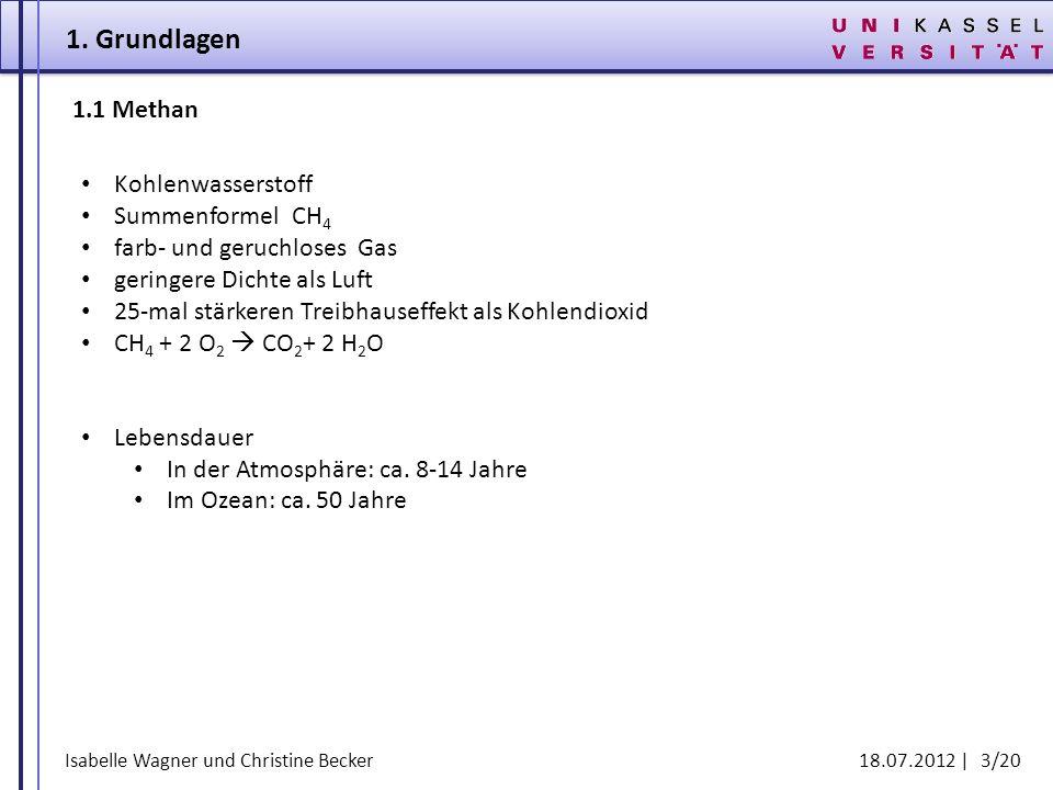 1. Grundlagen 1.1 Methan Kohlenwasserstoff Summenformel CH4