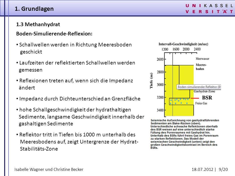1. Grundlagen 1.3 Methanhydrat Boden-Simulierende-Reflexion: