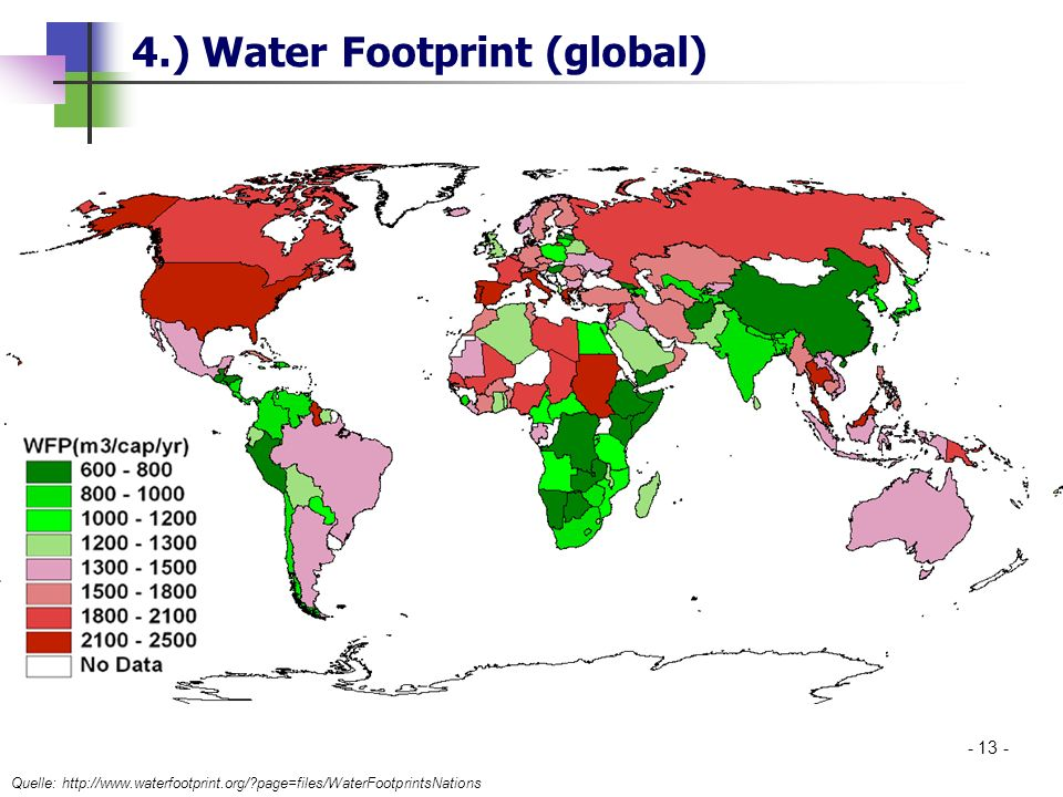 4.) Water Footprint (global)