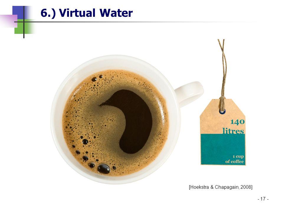 6.) Virtual WaterKaffee: 21,000l für 1 kg 140l für eine Tasse Kaffee -> pro Kanne mit 750ml Tee 90l Kaffee 840l.