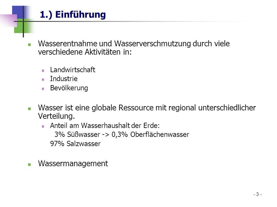 *16.07.1996. 1.) Einführung. Wasserentnahme und Wasserverschmutzung durch viele verschiedene Aktivitäten in: