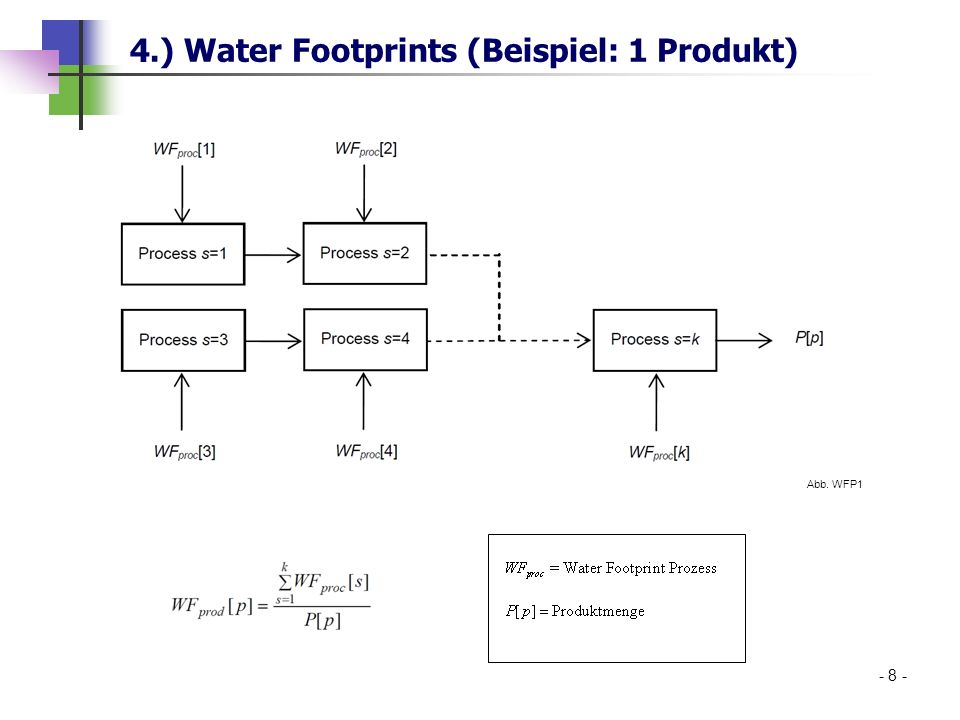 4.) Water Footprints (Beispiel: 1 Produkt)
