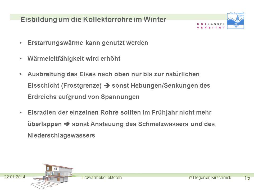 Eisbildung um die Kollektorrohre im Winter