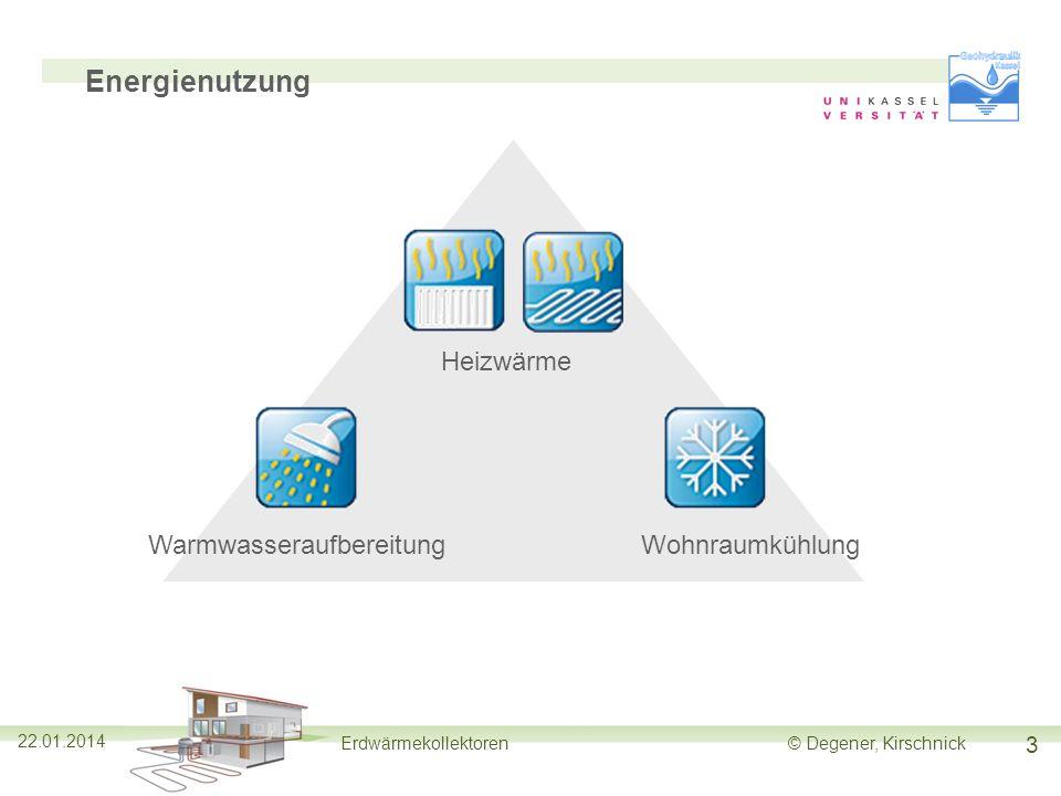 Energienutzung Heizwärme Warmwasseraufbereitung Wohnraumkühlung