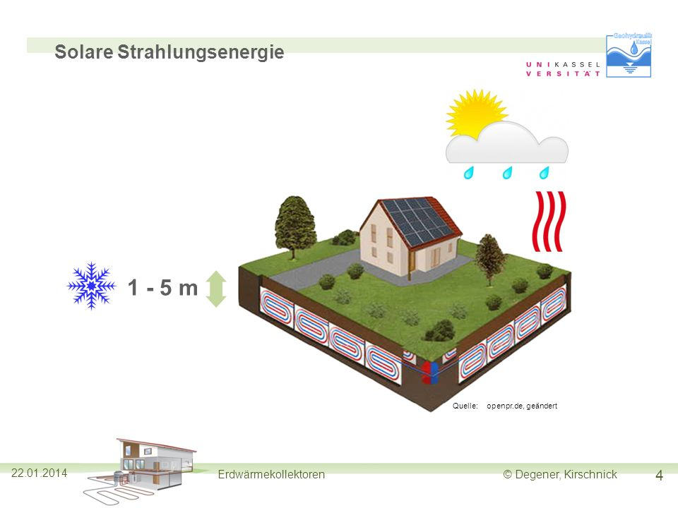 1 - 5 m Solare Strahlungsenergie 27.03.2017