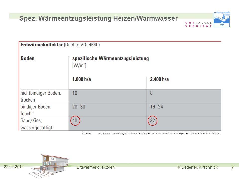 Spez. Wärmeentzugsleistung Heizen/Warmwasser