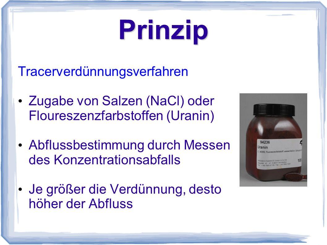 Prinzip Tracerverdünnungsverfahren